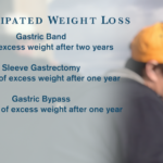Bariatric Surgery – Weight Loss Options for Obesity at McLaren Port Huron Part 2