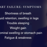 Congestive Heart Failure – Prevention, Diagnosis and Treatment Options, Part 2