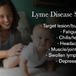 Infectious Disease Update: The facts about Measles, Shingles and Lyme Disease, Part 3